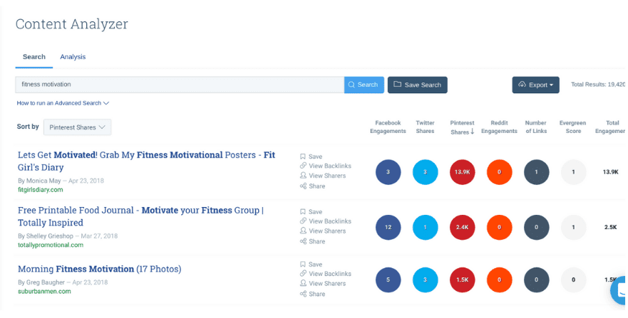 Fitness articles with shares on Pinterest